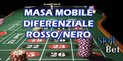 Sistema roulette: il Masa Mobile Differenziale Rosso o Nero (guida e download)