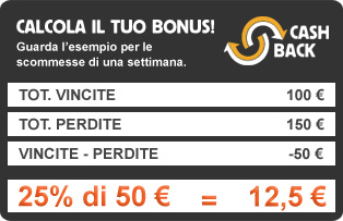 http://www.skillandbet.com/images/stories/Articoli_Home/rimborso-betfair.it.jpg