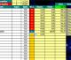 Sistema di gestione per le scommesse: Masaniello e Multi-Masaniello